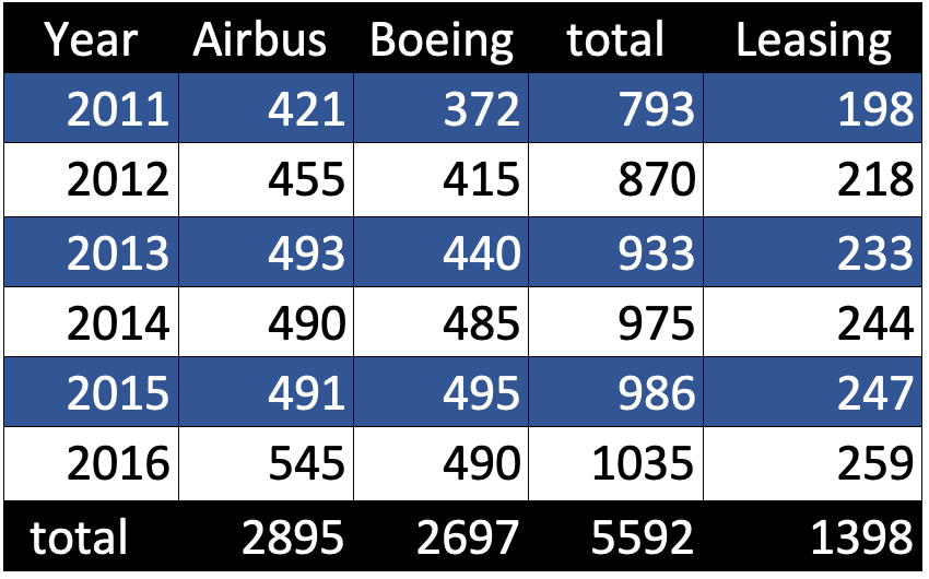 B737MAX at clearance prices?
